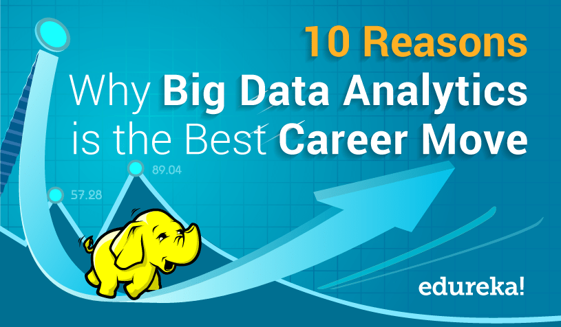 10 Reasons Why Big Data Analytics is the Best Career Move - Edureka