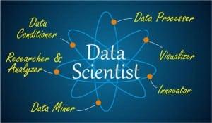 Data-Scientist-300x175.jpg
