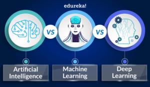 AI-vs-ML-vs-DL2-300x175.png