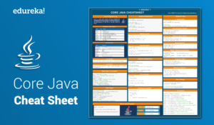 Core-Java-300x175.png