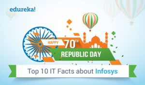 IndiaITRepublic-–-Top-10-Facts-about-Infosys-Feature-300x175.png