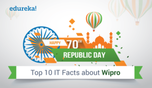 IndiaITRepublic-–-Top-10-Facts-about-Wipro-Featured-Image-300x175.png