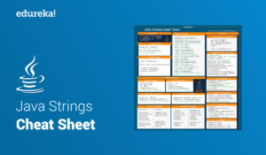 Java-Strings_Cheat-sheet-300x175.png