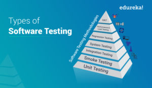 Types-of-Software-Testing-300x175.jpg