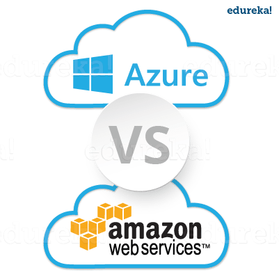 aws-vs-azure - what is cloud - Edureka