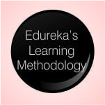 Edureka's Learning Methodology