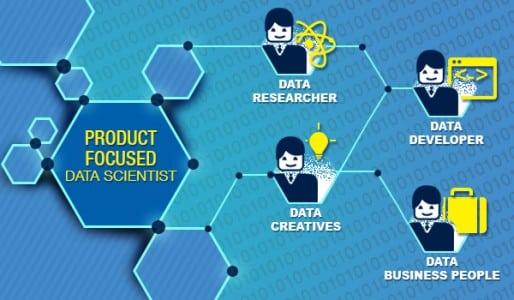 Different types of data scientist