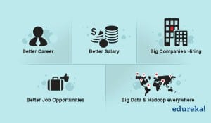 5 Reasons to Learn Hadoop