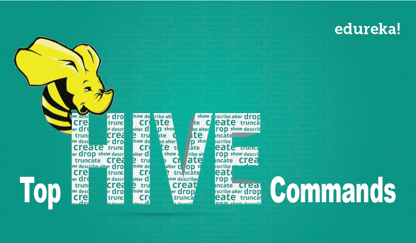 Hive Commands - Top Hive Commands With Examples - Edureka