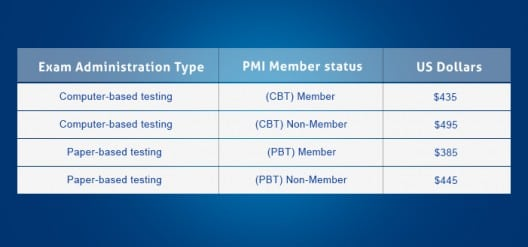 PMP ACP Exam Fee