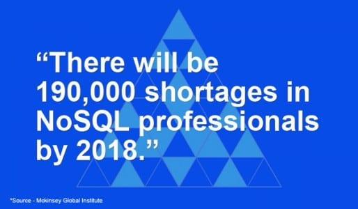 Shortage of NoSQL Professionals