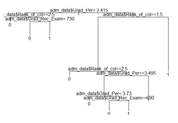 decision-tree-1