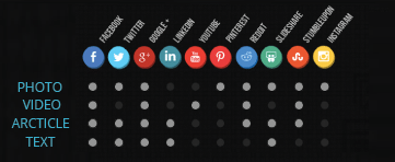 6 Tips to help you get started with Social Media Marketing