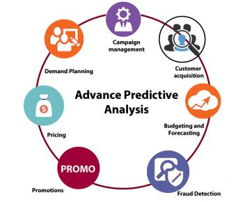 Advantages of Predictive Analytics
