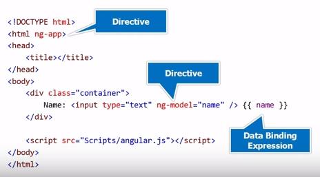 ng-directive-SPA-using-AngularJS