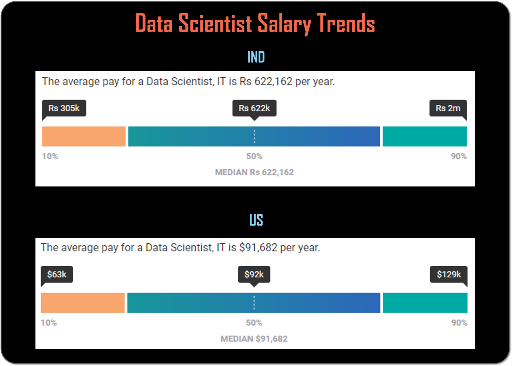Data Science Career Opportunities: Your Guide To Unlocking