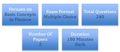 Features-CFA-level-1-examination