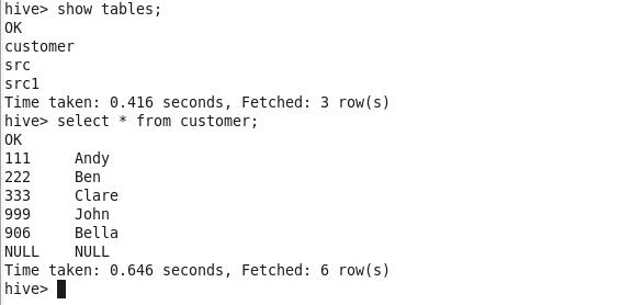 table-Apache-Drill