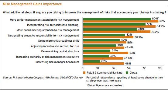 Risk-Management-banking-analytics