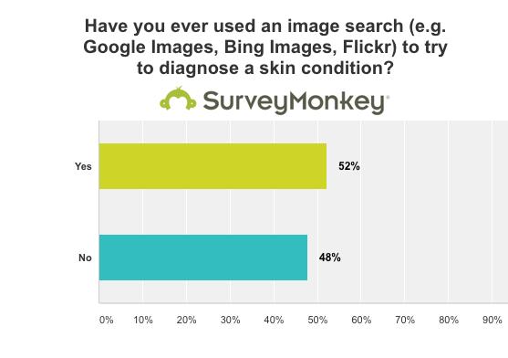imagesearch-survey-content-marketing