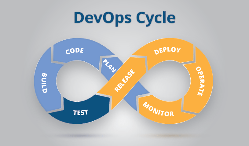 devops-cycle-used-for-pokemon