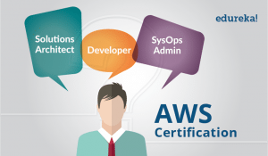 AWS Certification – All you need to know