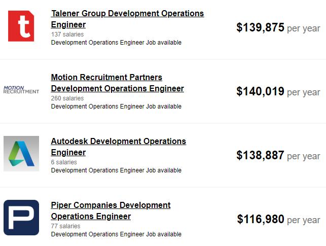 Who Is A DevOps Engineer? - DevOps Engineer Roles