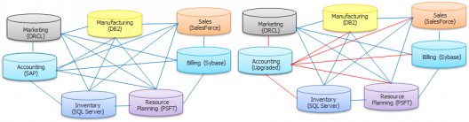 different-interface-of-dataset-what-is-Informatica