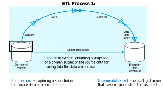 etl-process-1-what-is-Informatica