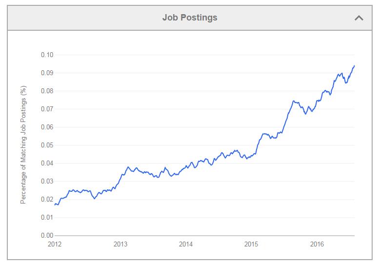 splunk career job postings