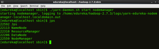 Start NodeManager - Install Hadoop - Edureka