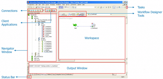Workflow Manager- Informatica Tutorial