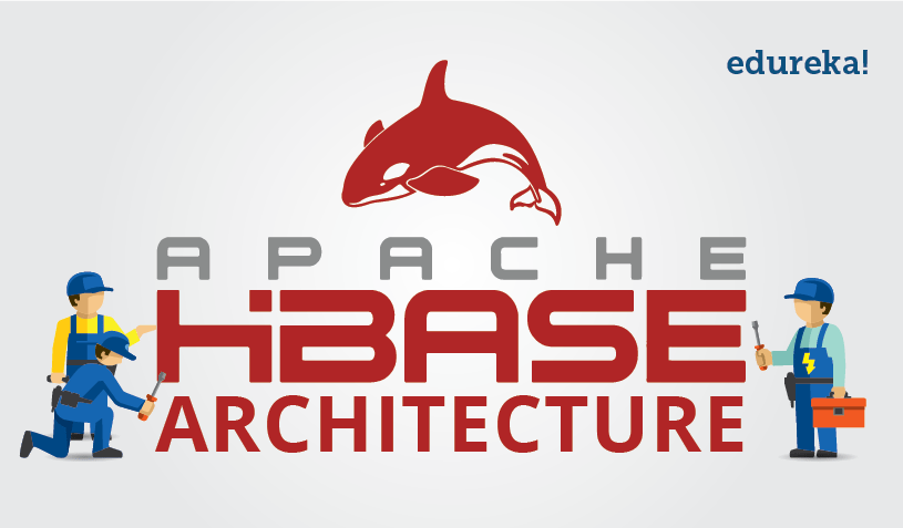 HBase Architecture | HBase Data Model | HBase Read/Write | Edureka
