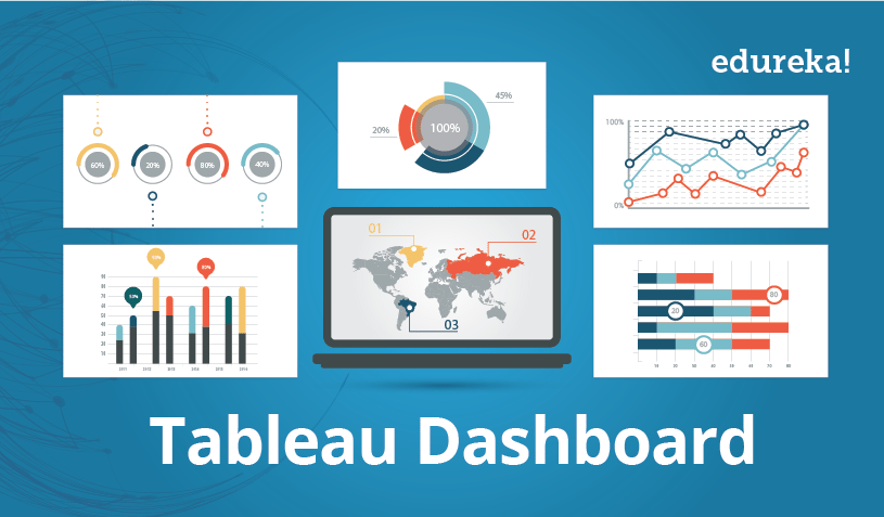how to create kpi dashboard in tableau