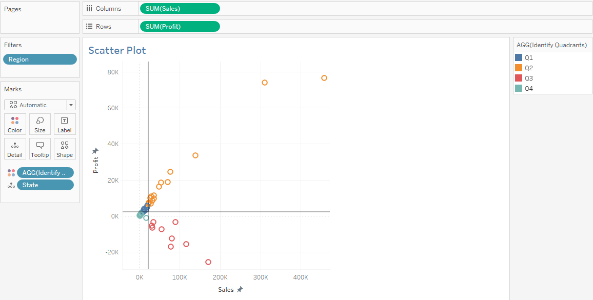 tableau dashboard scatter plot