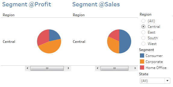 tableau dashboard segments
