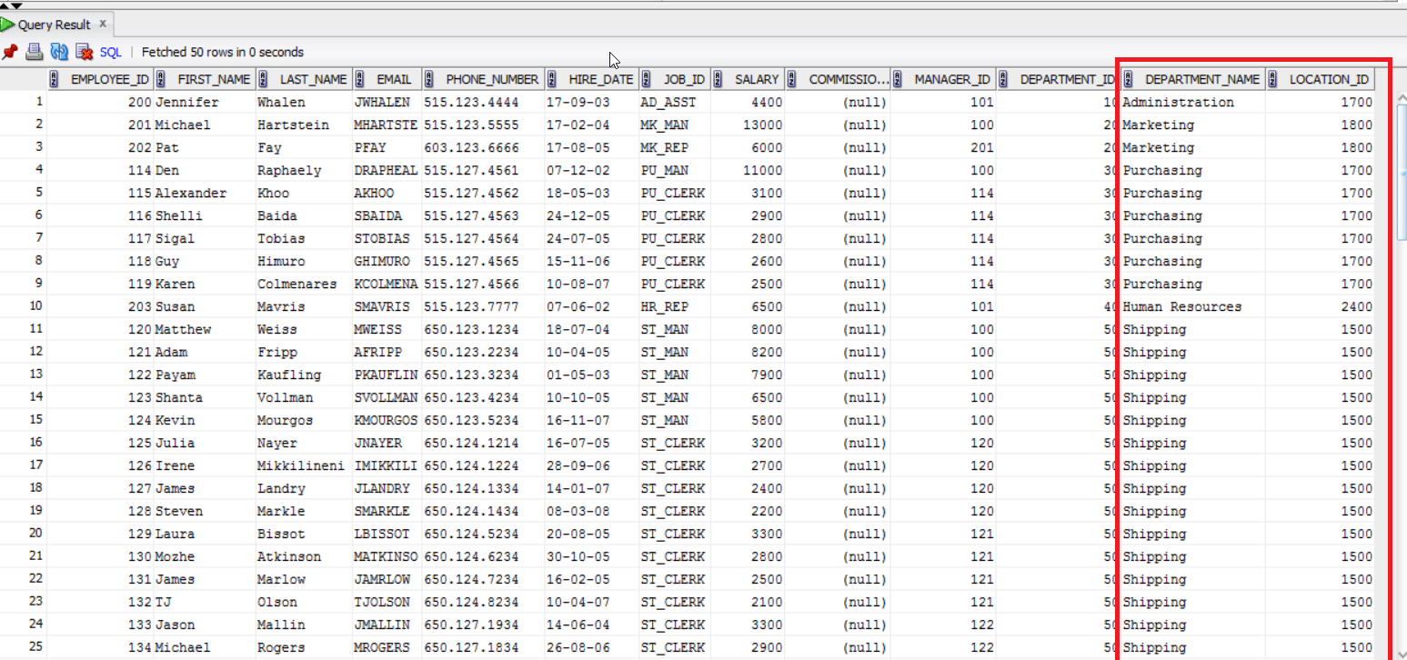 Target Database - Informatica - ETL - Edureka