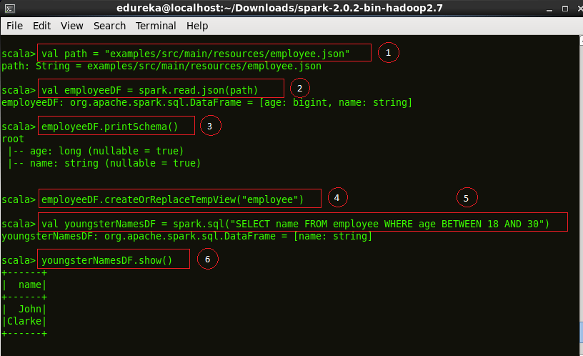 JSON Dataset - Spark SQL - Edureka