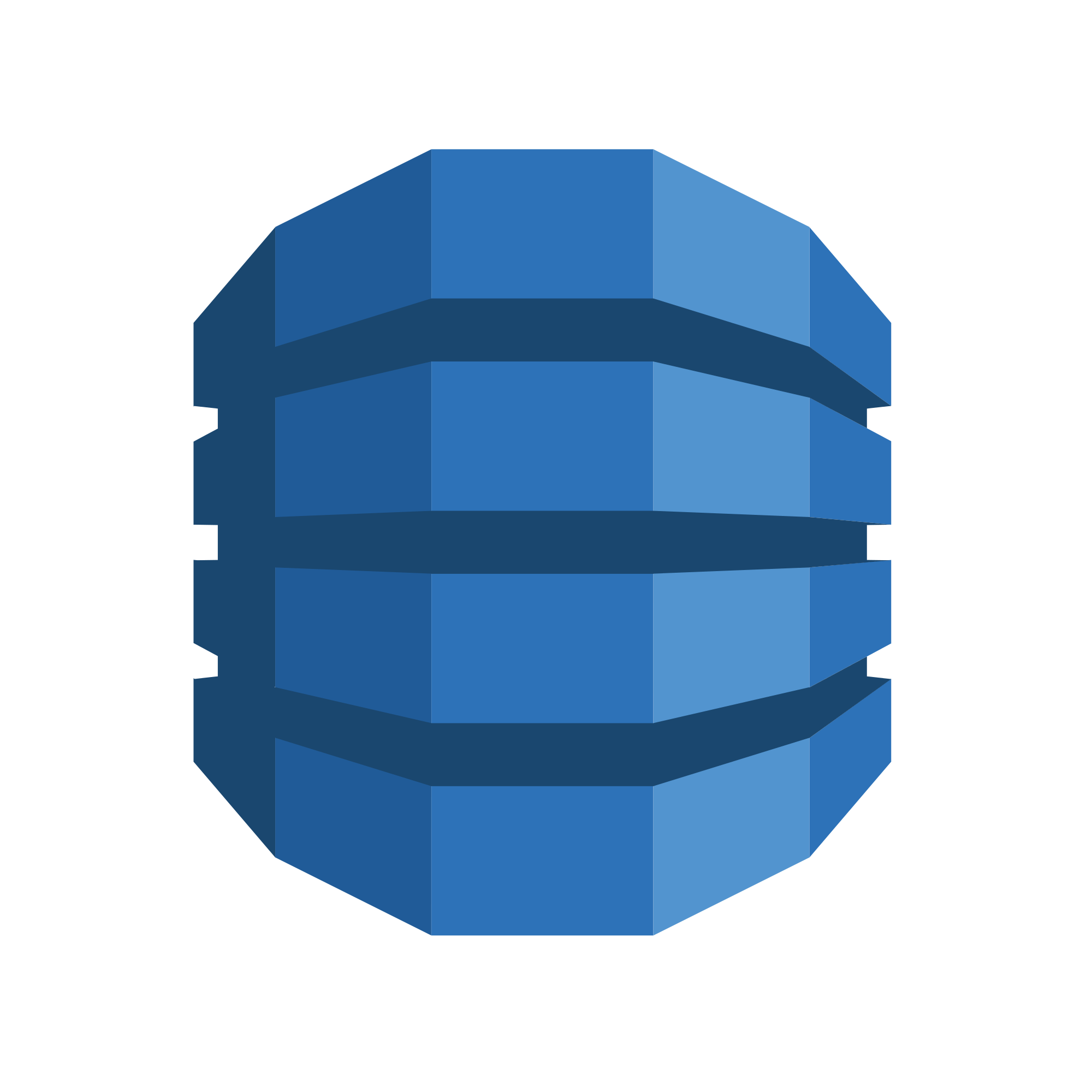 DynamoDb - AWS Pricing - Edureka