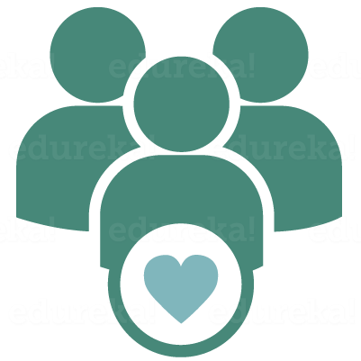 Customer-Friendly - AWS Pricing - Edureka