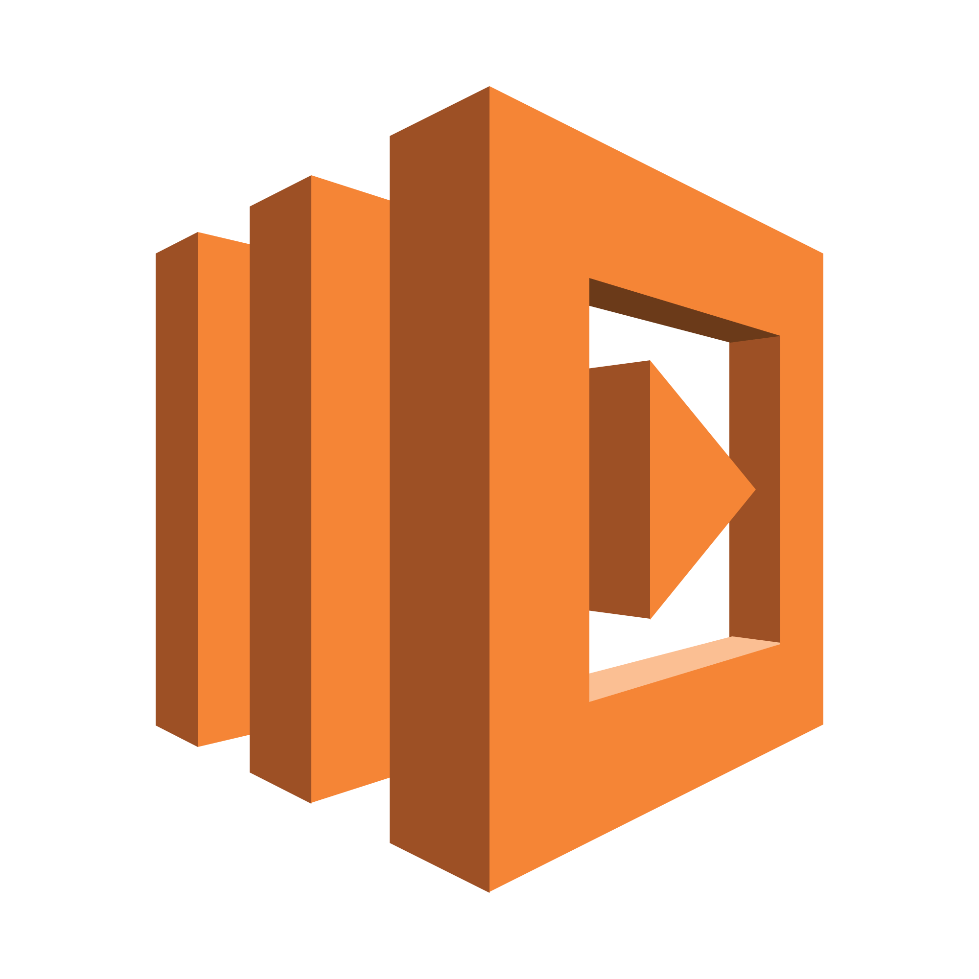Lambda - AWS Pricing - Edureka
