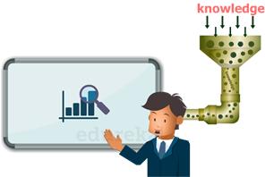 Communication in Data Science - Edureka