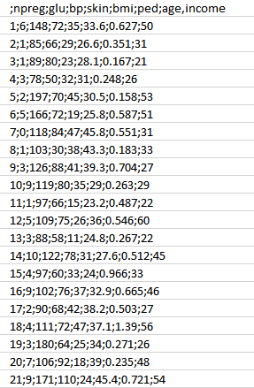 Data Science sample data - Edureka