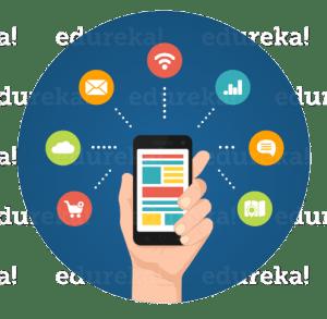 salesforce app cloud - what is salesforce - edureka