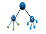 hierarchical clustering - Edureka