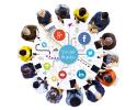 social studio - salesforce marketing cloud - edureka