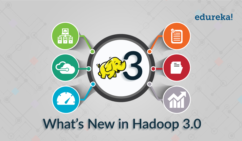 Hadoop 3.0 - Edureka