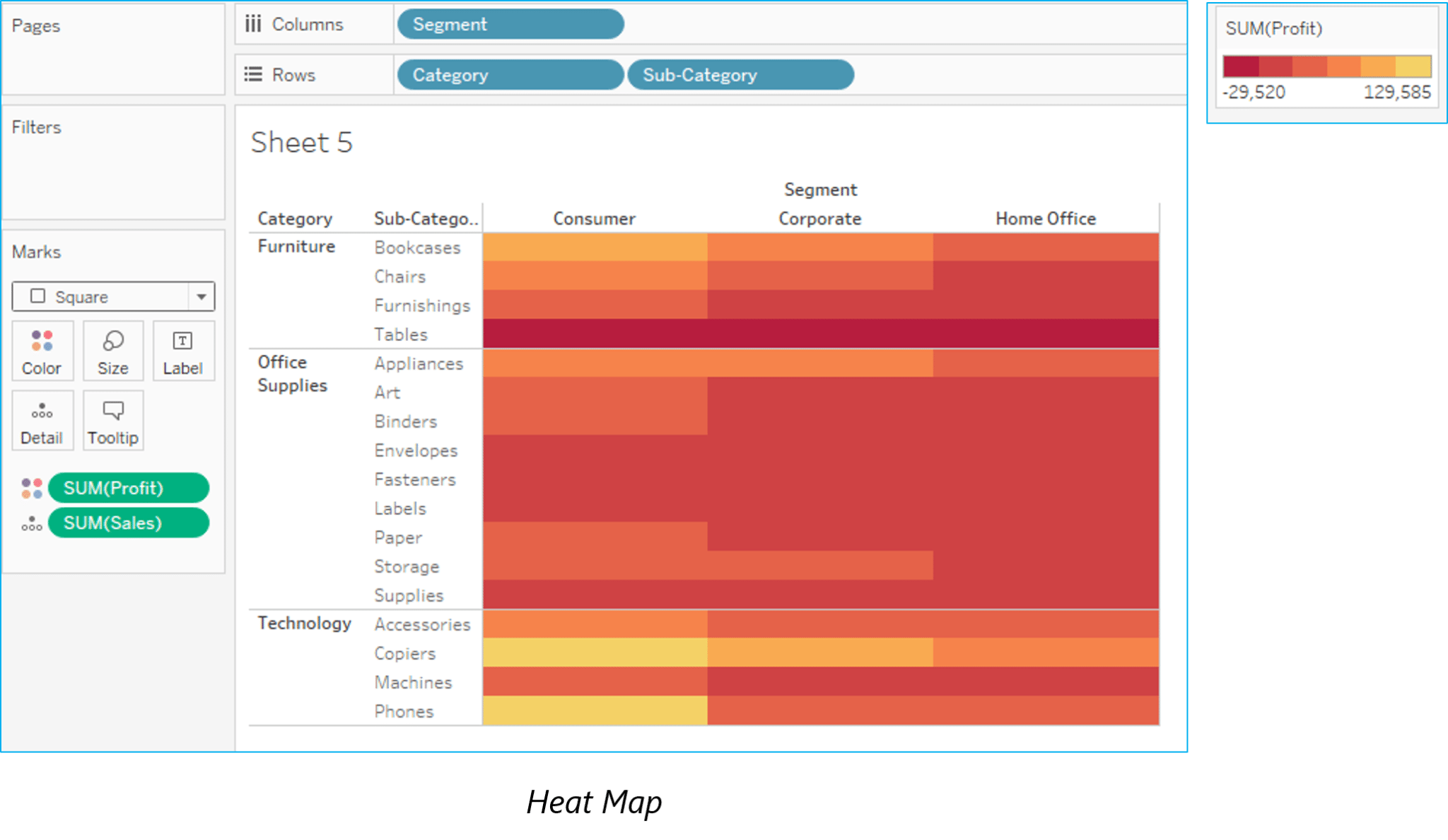Heat Map - Tableau Interview Questions - Edureka
