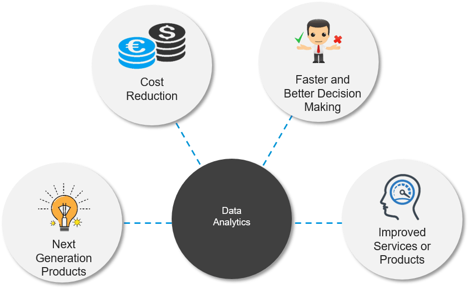 Data Science Tutorial For Beginners | Learn Data Science