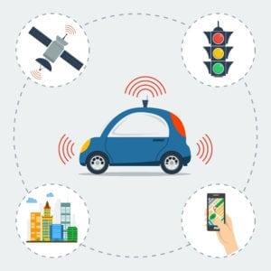Self Driving Car - What is Deep Learning - Edureka